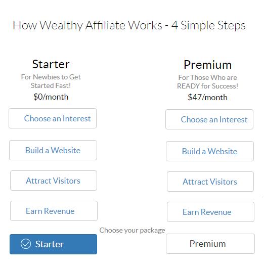 Banner_WA_starter-premium