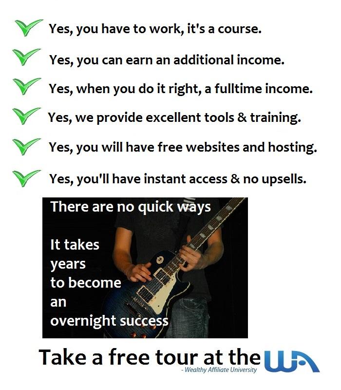 Proven system making money online