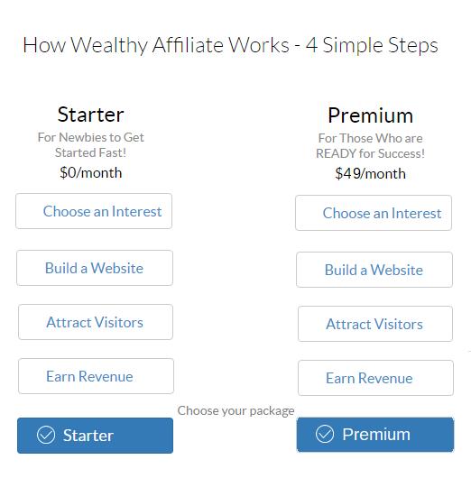 Banner WA Starter Premium