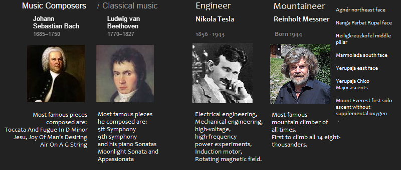 Classical_composers, engineer, mountaineer