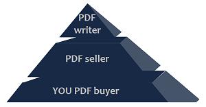 PDF_pyramid