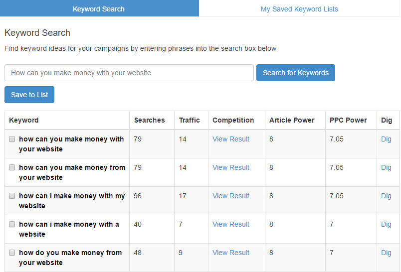 The Keyword Tool of Wealthy Affiliate